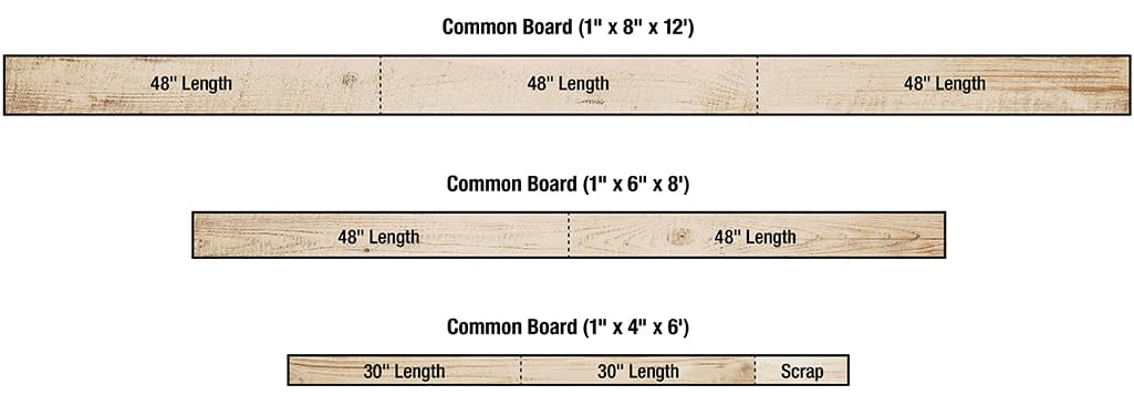 a cut list showing measurements for each piece of wood