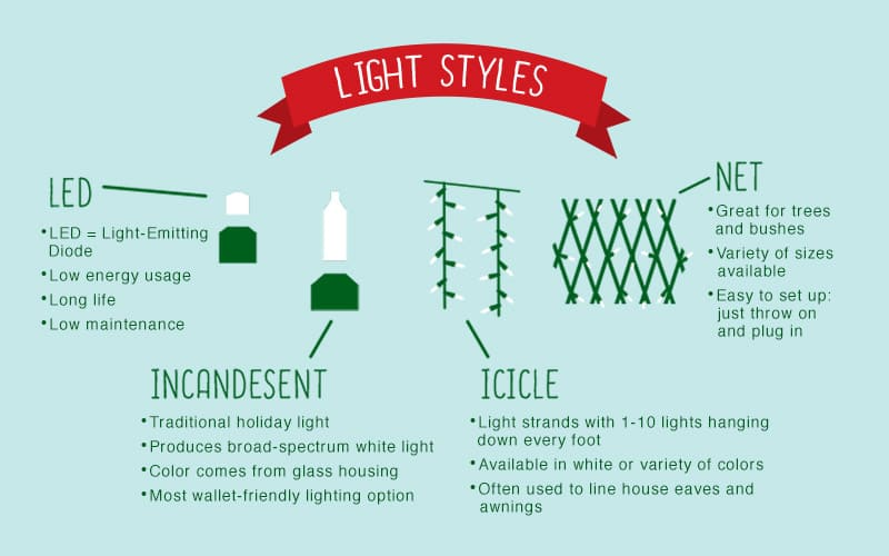 Light Styles