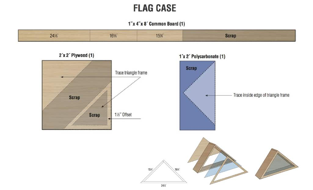 A cut diagram illustrates how to cut wood.