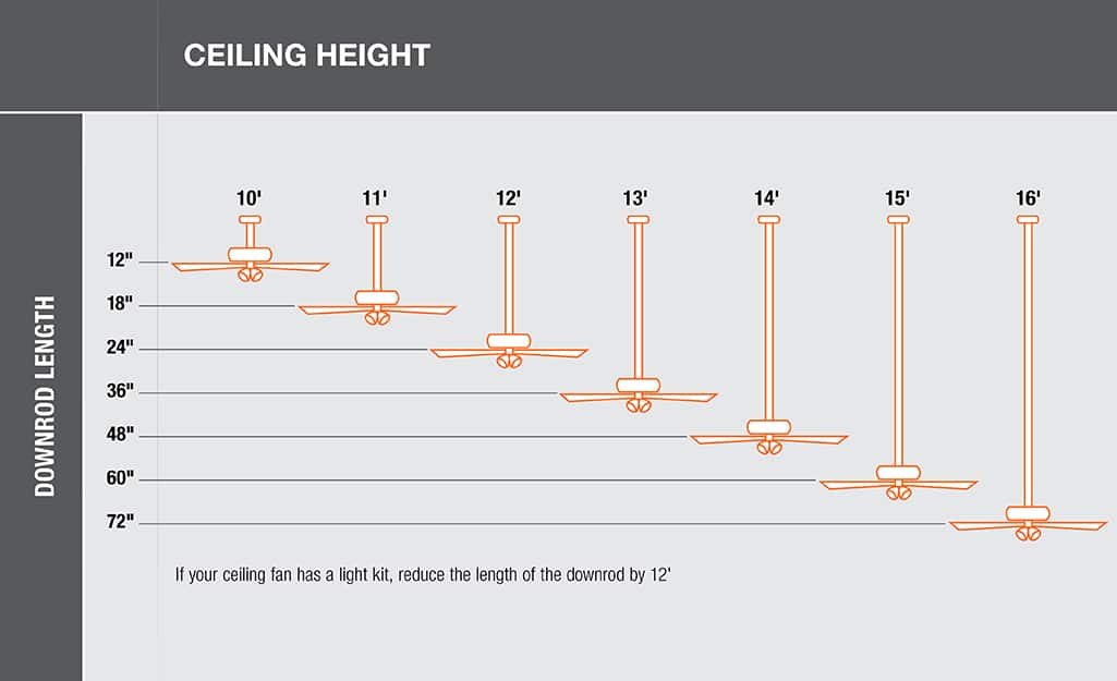 How To Measure For A Ceiling Fan The Home Depot
