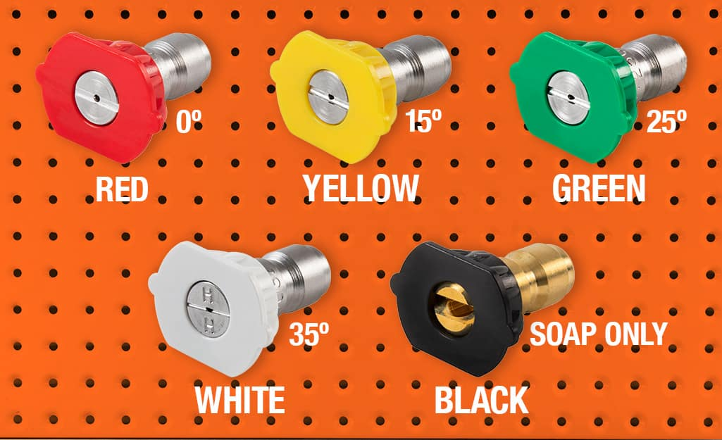 Pressure washer nozzles shown by color and degree.