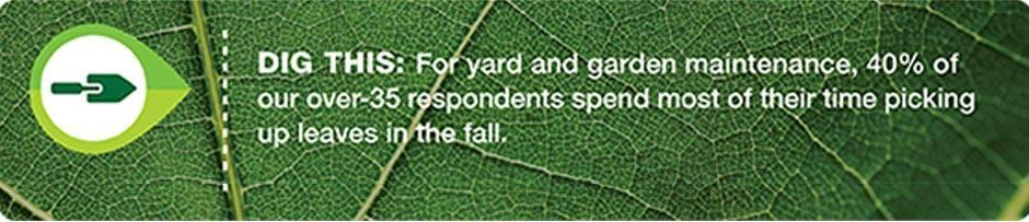 Raking Leaves & Composting