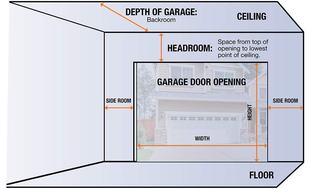 What Are The Standard Garage Door Sizes, Standard Size Garage Doors