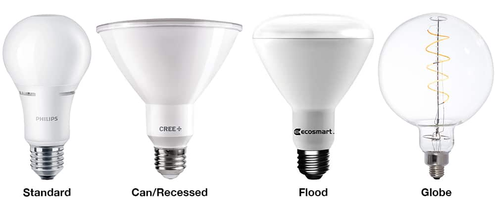 The profile of a standard, recessed, flood and globe LED light.