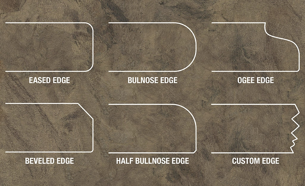 A countertop edge infographic showing the profiles of an eased edge, bullnose edge, ogee edge, beveled edge, half bullnose edge and a custom edge.