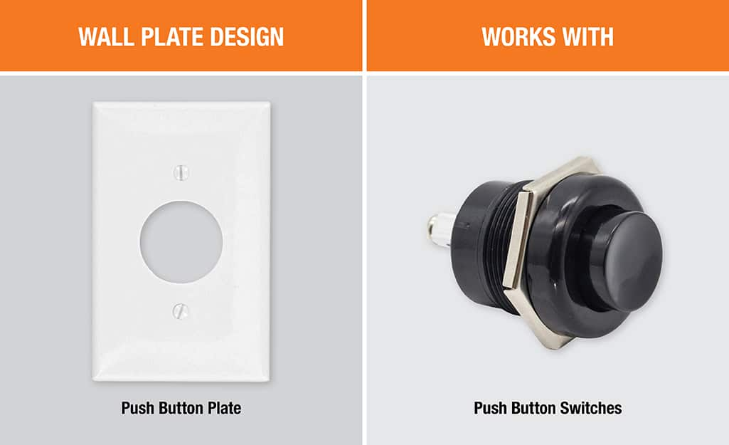 A diagram showing a push button plate next to a push button switch.