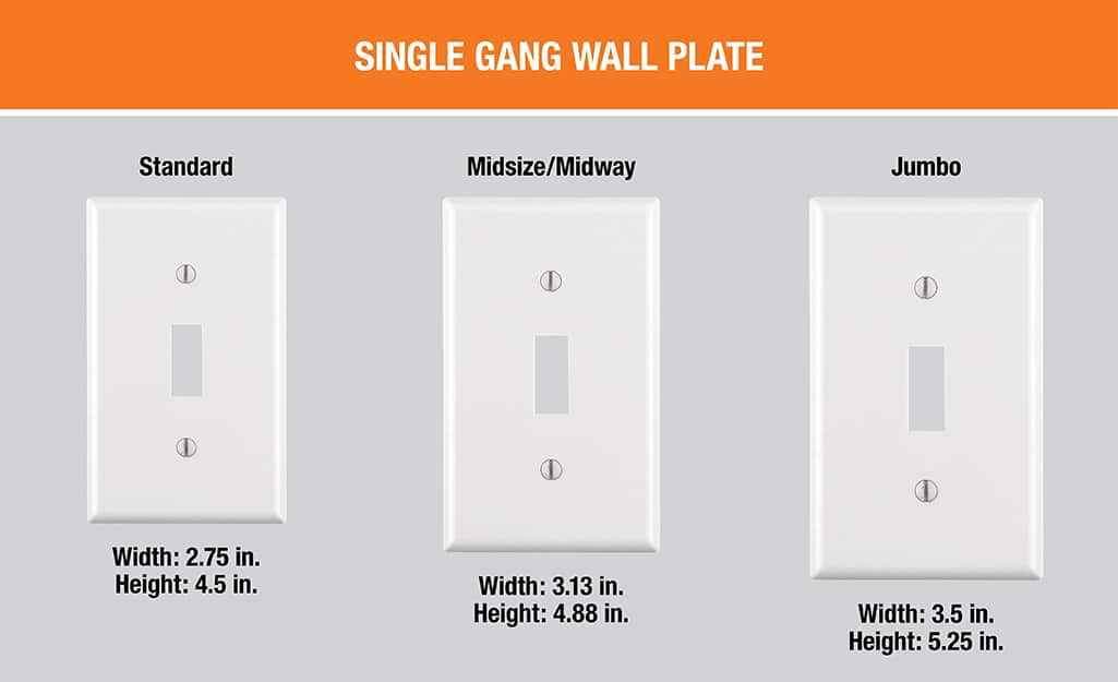 A diagram showing standard, midsize and jumbo single gang wall plates next to each other.