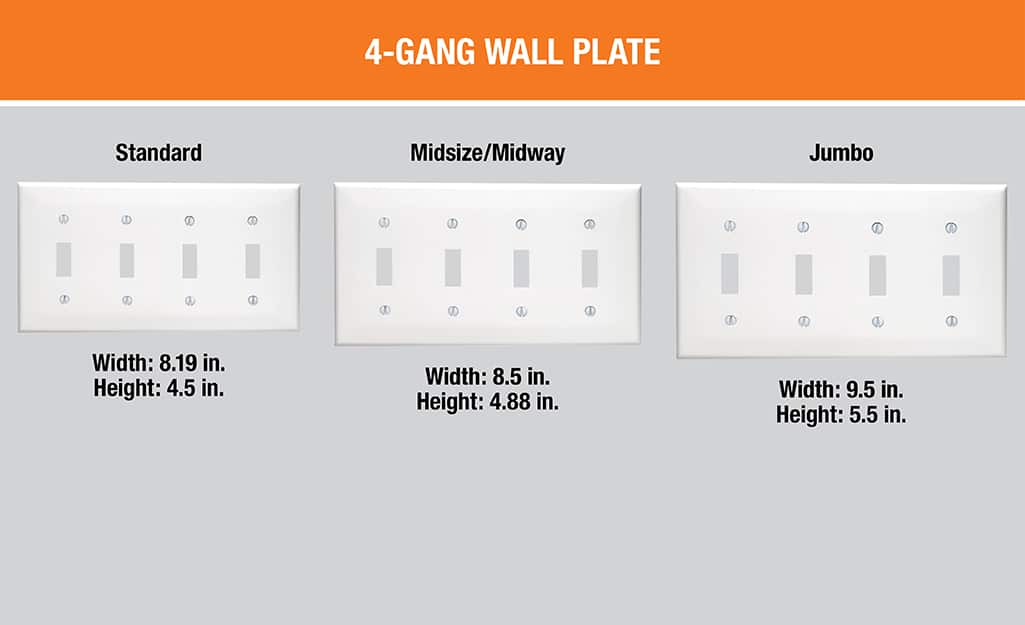 A diagram showing standard, midsize and jumbo 4-gang wall plates next to each other.