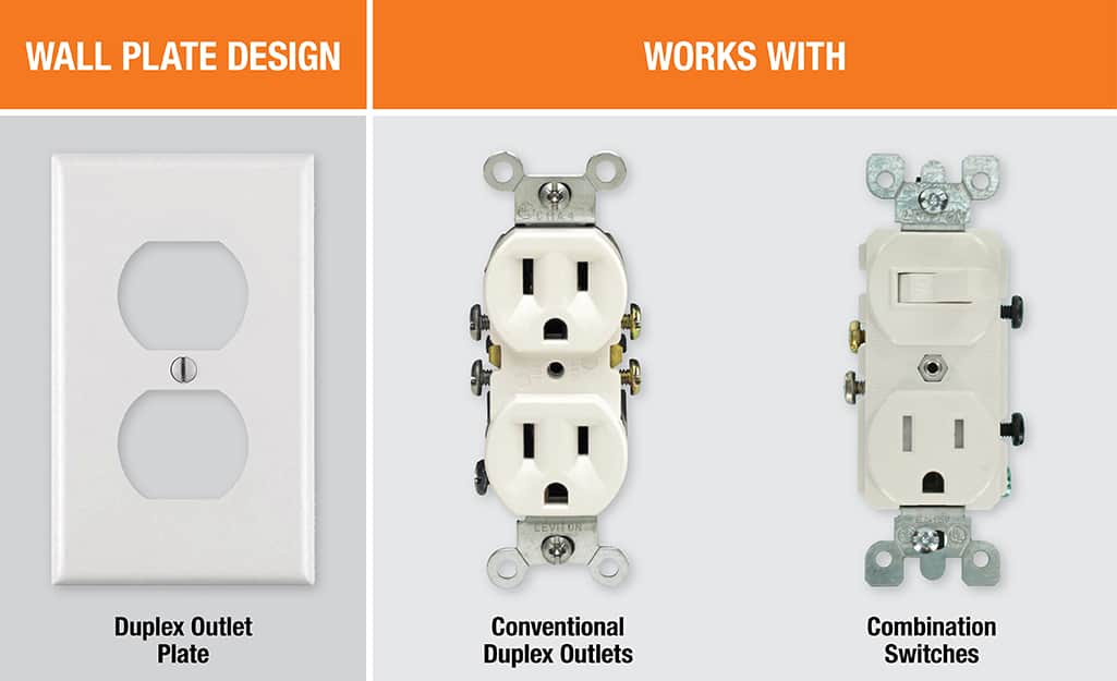 A diagram showing a duplex outlet plate next to a conventional duplex outlet and a combination switch.