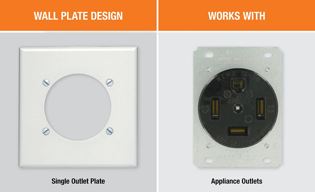A diagram showing a single outlet plate next to an appliance outlet.