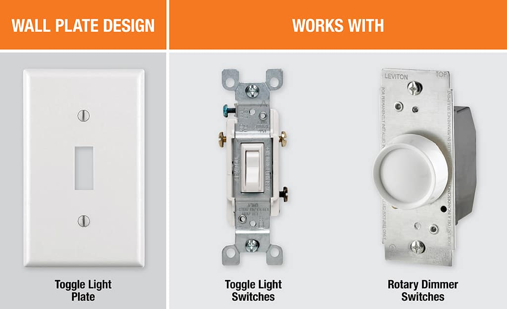 A diagram showing a toggle light plate next to a toggle light switch and rotary dimmer switch.