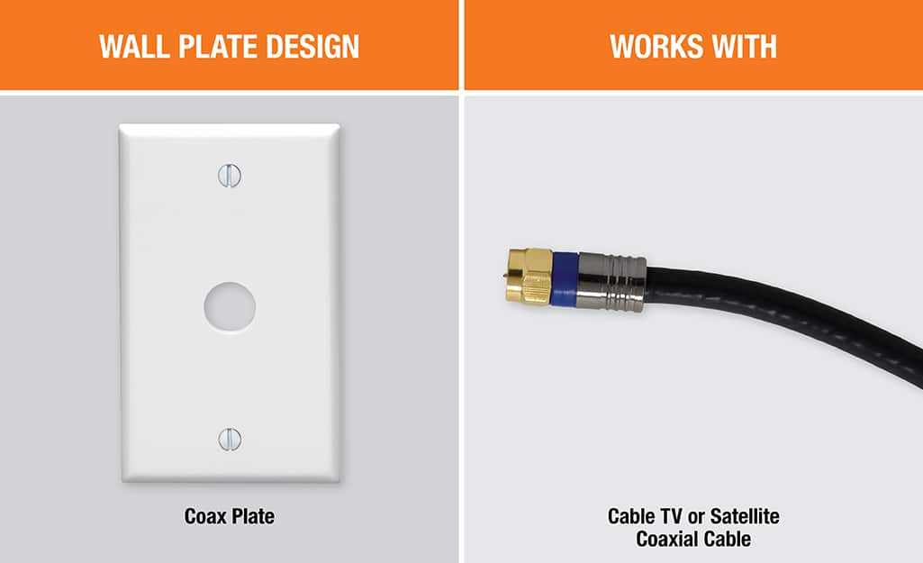 A diagram showing a coax plate next to a coaxial cable.