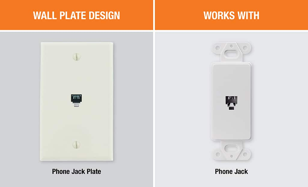 A diagram showing a phone jack plate next to a phone jack receptacle.