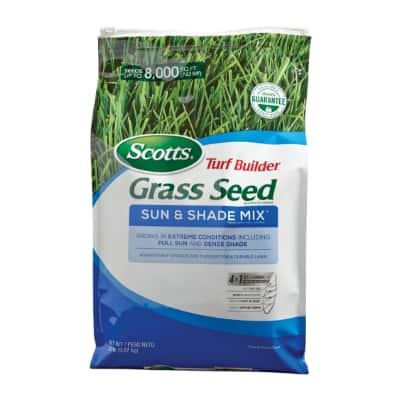 Fertilizers and Gardening