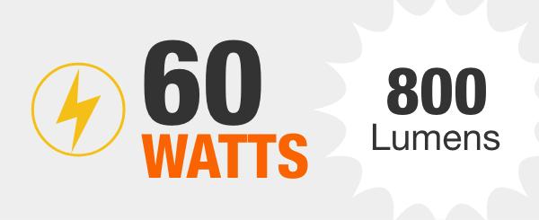 60-Watt Equivalent Light Bulbs