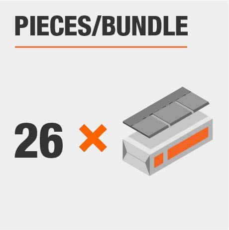 Pieces per Bundle