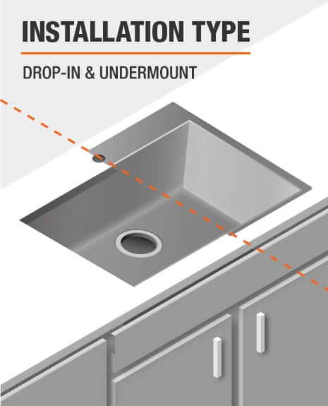 The installation type is drop-in and undermount