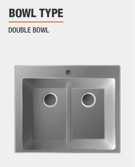 This is a double bowl sink