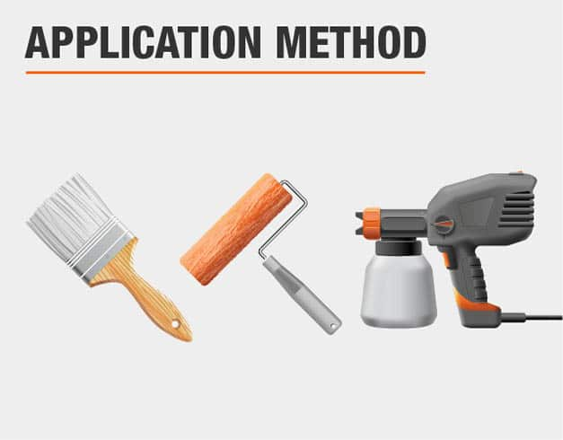 Application Method