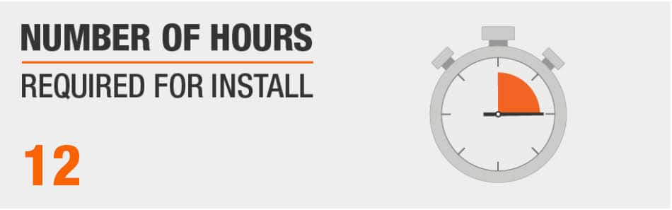 Number of Hours Required for Install