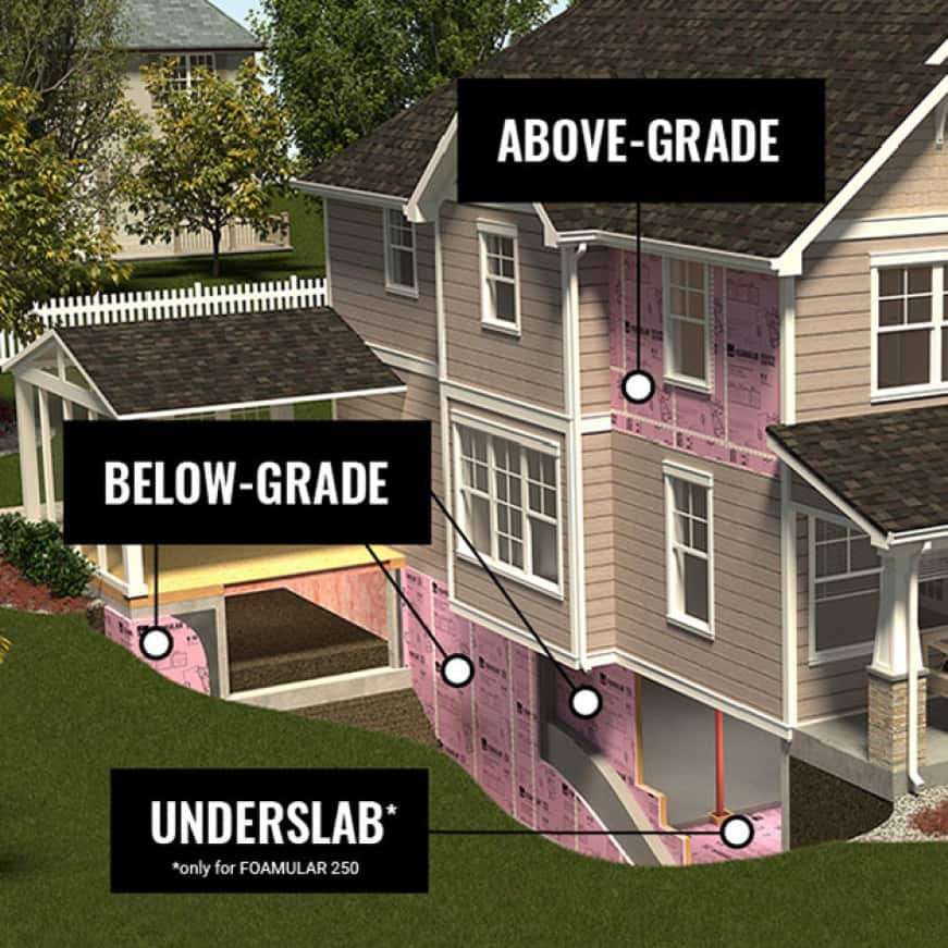 Cutaway image of a house with Foamular installed in different locations