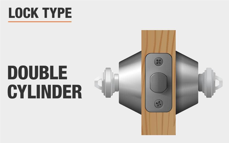 Lock Type