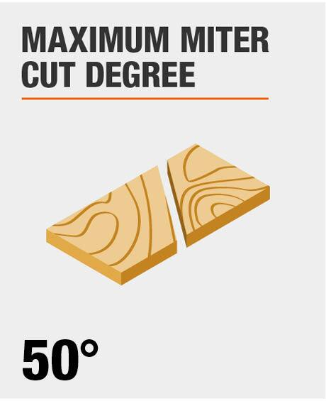 Maximum Miter Cut Degree