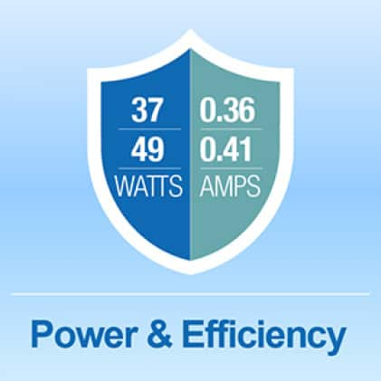 Powerful and efficient tower fan at 49 WATTS and 0.41 AMPS