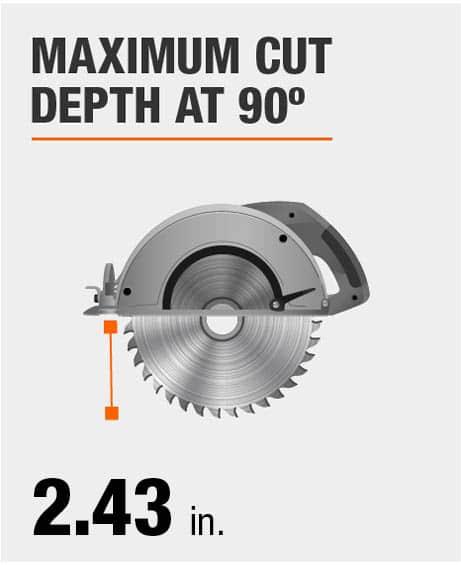 Maximum Cut Depth at 90 Degrees