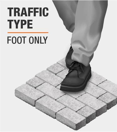 Traffic Type
