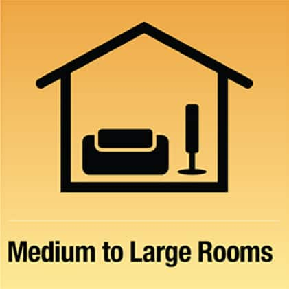 Recommended Room Size