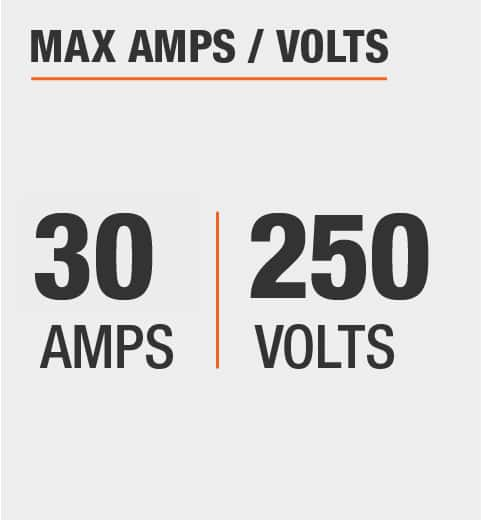 Max 30 Amps and 250 Volts