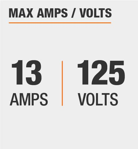 Max 13 Amps and 125 Volts