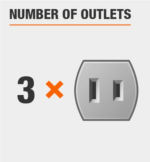Number of Outlets