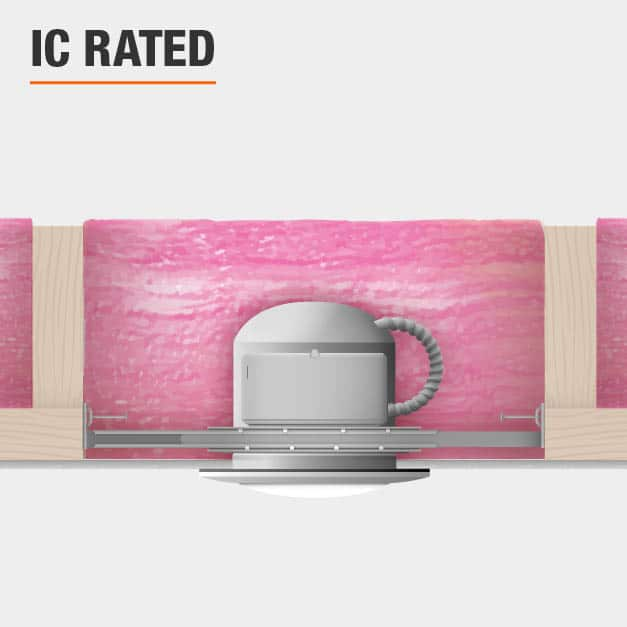 Insulation Contact Rating