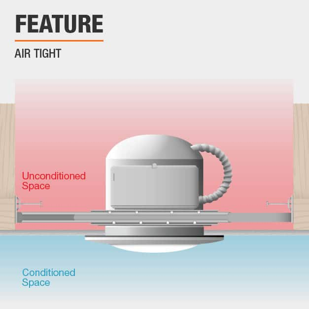 Product feature, Air tight