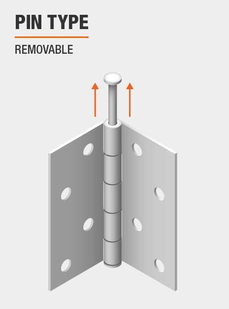 Door Hinge Removable Pin Type