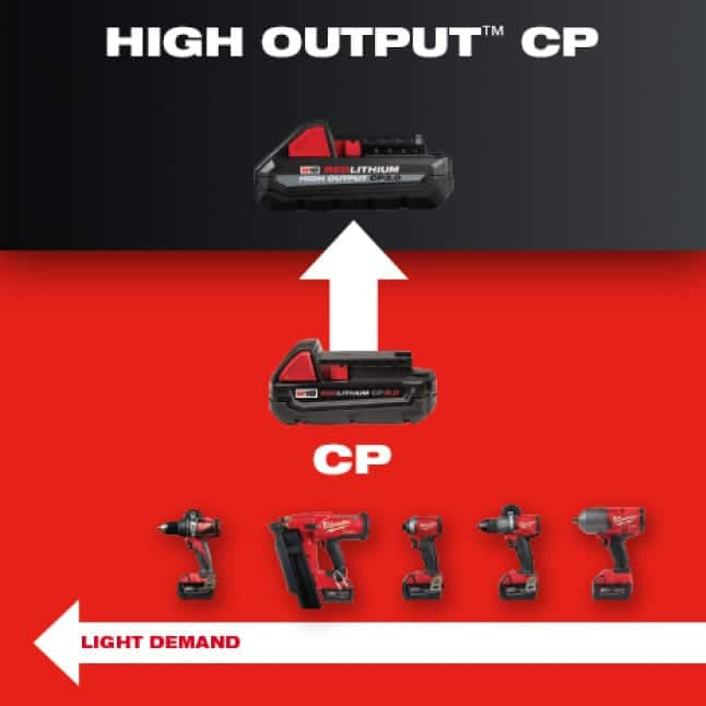 Milwaukee M18 REDLITHIUM CP and HIGH OUTPUT CP batteries are perfect for light demand applications.