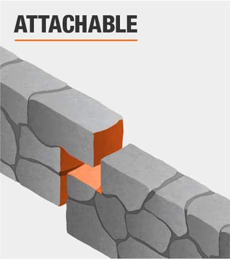 Attachable
