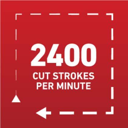 2400 Cut strokes per minute