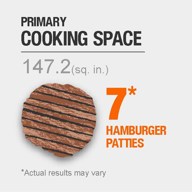 147.2 sq. in. primary cooking space, fits 7 hamburger patties. Actual results may vary.