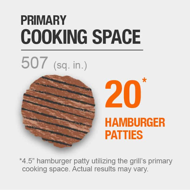 507 sq. in. primary cooking space fits approximately 20 burgers