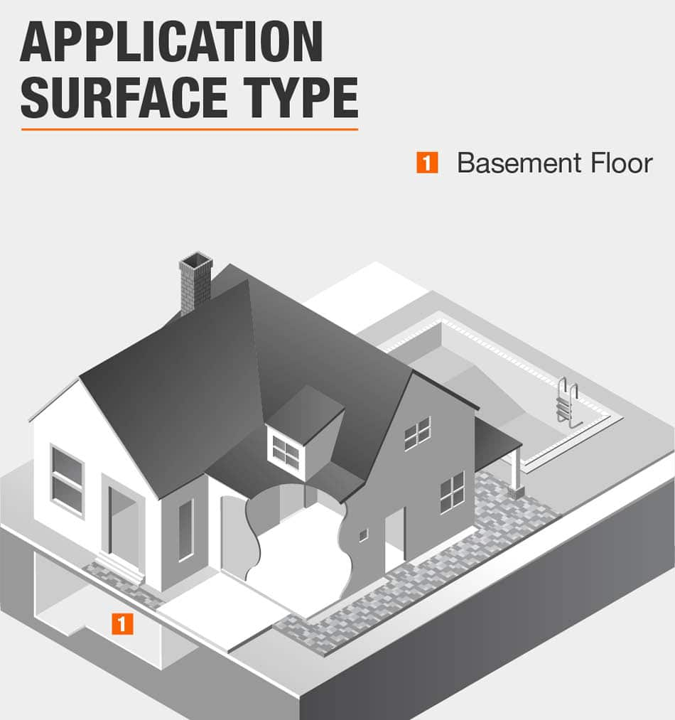 Application Surface Type