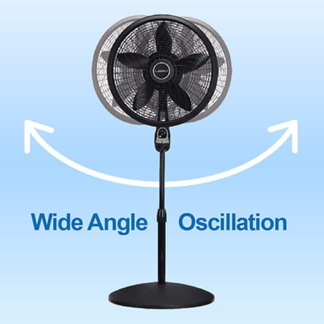 18 in. pedestal fan is an oscillating fan