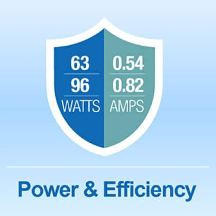 Powerful and efficient standing fan at 96 WATTS and 0.82 AMPS