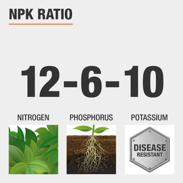 NPK Ratio 12-6-10