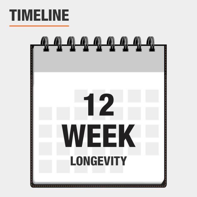 12 week longevity