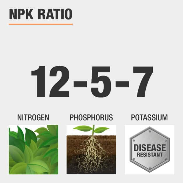 NPK Ratio 12-5-7