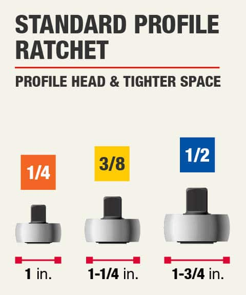 Profile Head and Tighter Space