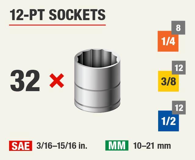 12-Pt Sockets